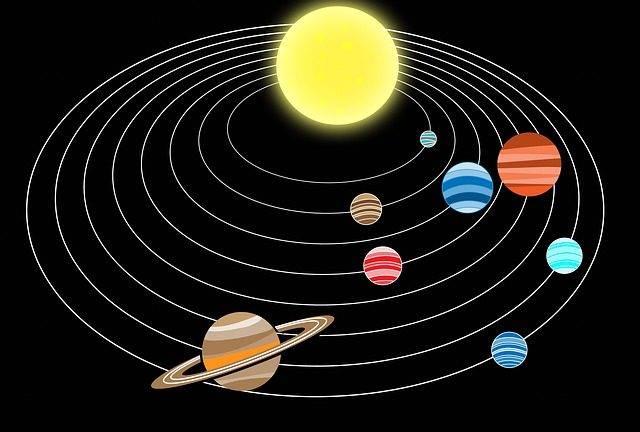 układ słoneczny ile jest planet